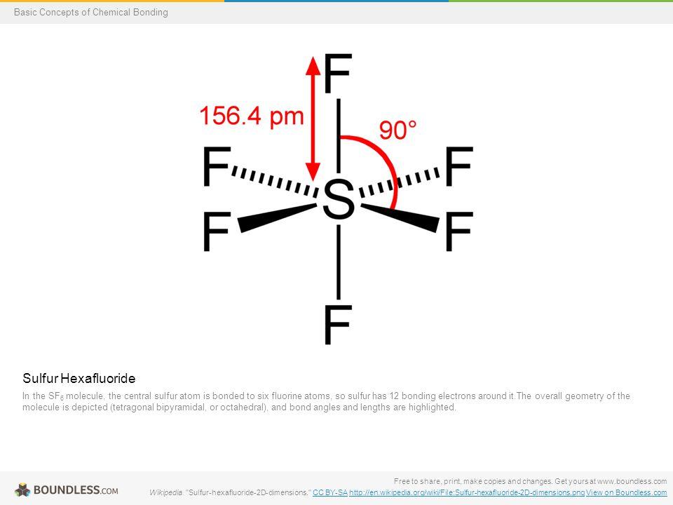 Chemical Management and Permissible Exposure Limits PELs