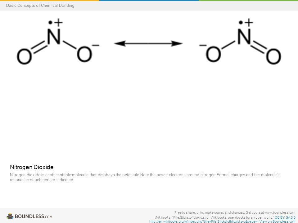 Nitrogen Dioxide Basic Concepts of Chemical Bonding