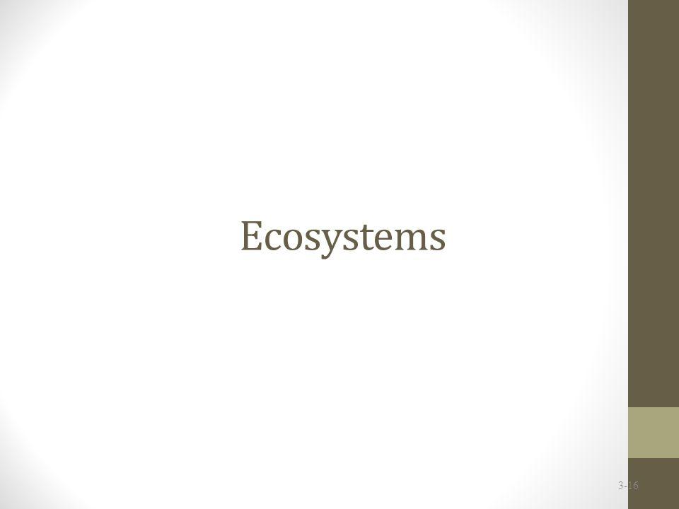 Ecosystems 3-16