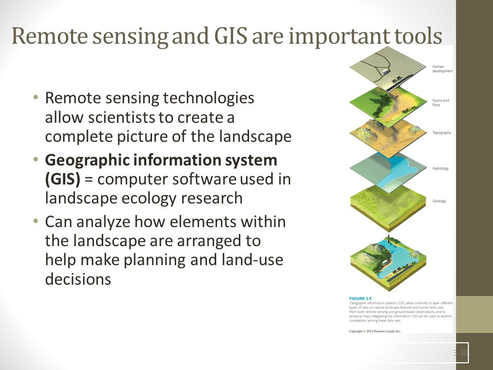 Remote sensing and GIS are important tools