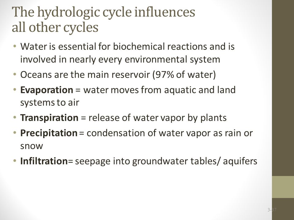 The hydrologic cycle influences all other cycles