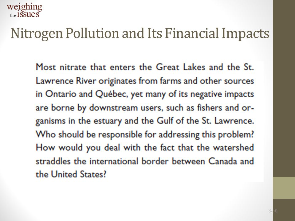 Nitrogen Pollution and Its Financial Impacts