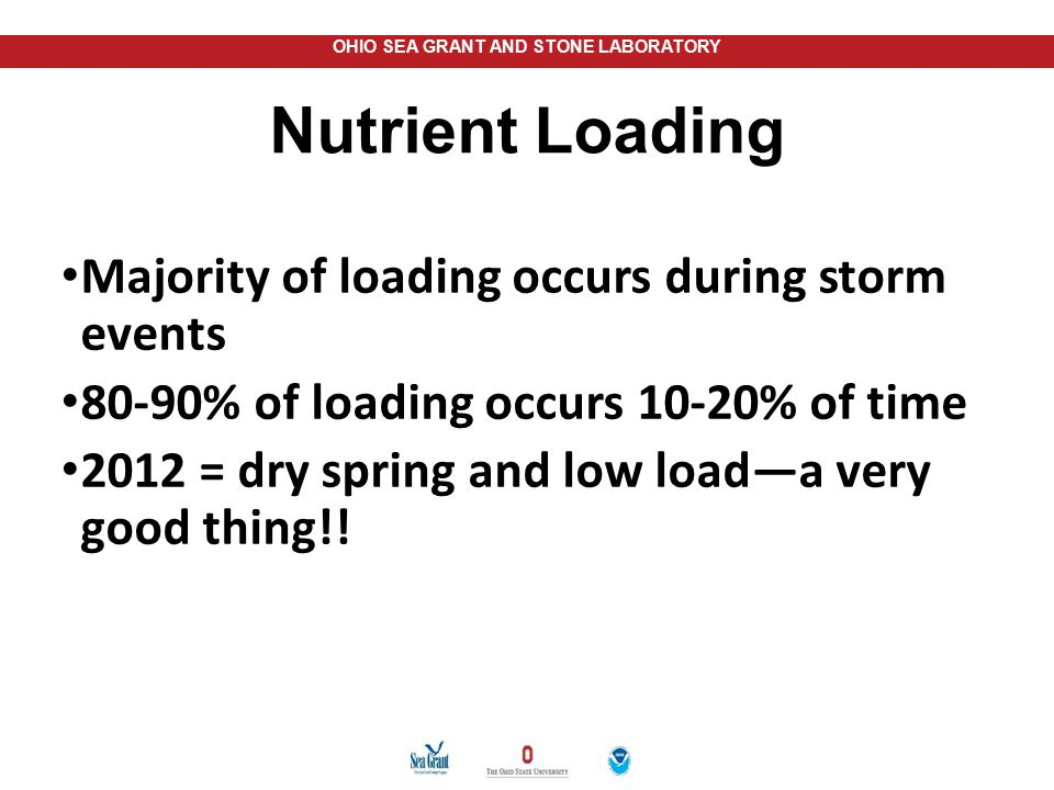 Nutrient Loading Majority of loading occurs during storm events
