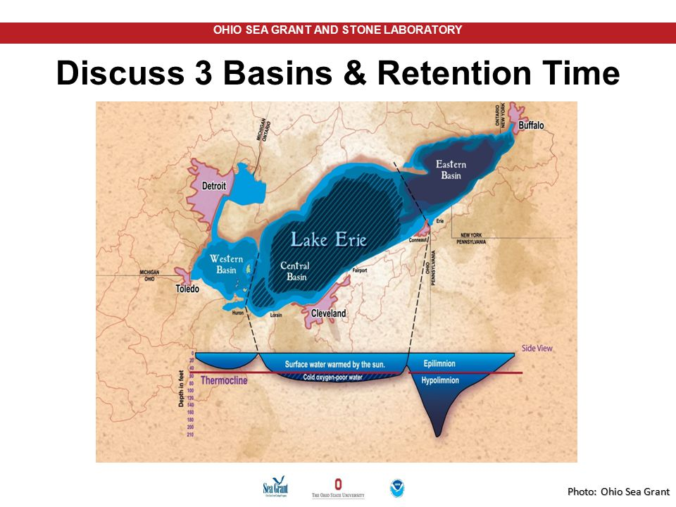 Discuss 3 Basins & Retention Time