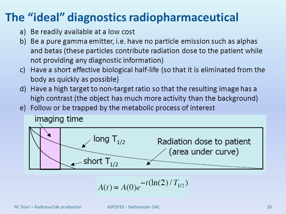 The ideal diagnostics radiopharmaceutical