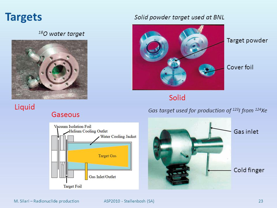 Targets Solid Liquid Gaseous Solid powder target used at BNL