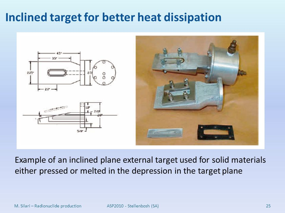 Inclined target for better heat dissipation