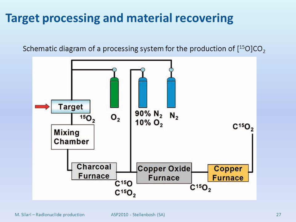 Target processing and material recovering