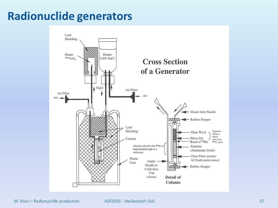 Radionuclide generators