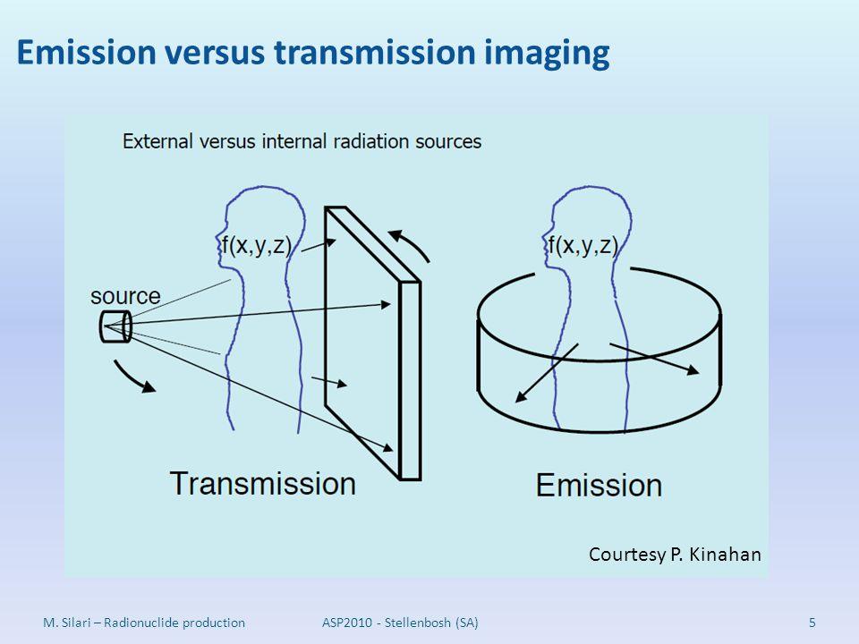 Emission versus transmission imaging