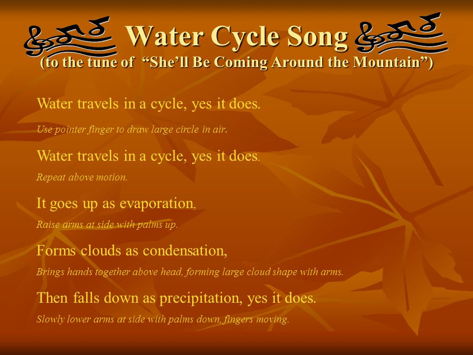 Water Cycle Song (to the tune of She'll Be Coming Around the Mountain )