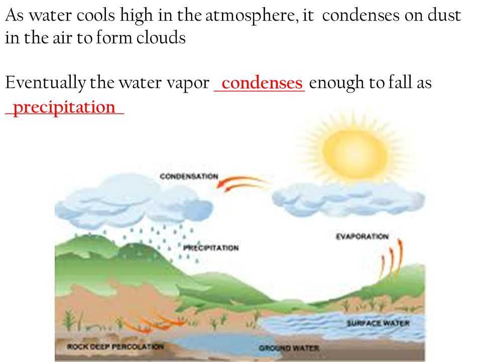 As water cools high in the atmosphere, it condenses on dust in the air to form clouds