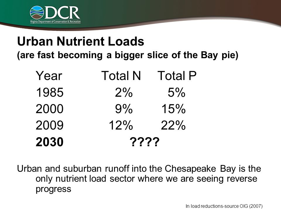 Urban Nutrient Loads (are fast becoming a bigger slice of the Bay pie)