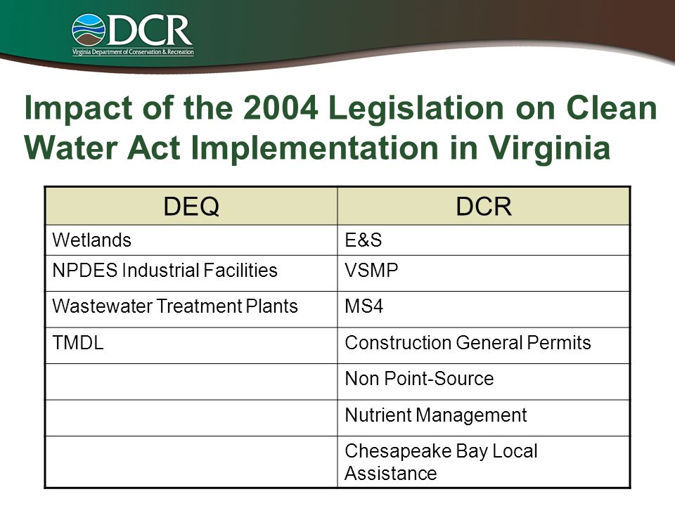 Impact of the 2004 Legislation on Clean Water Act Implementation in Virginia