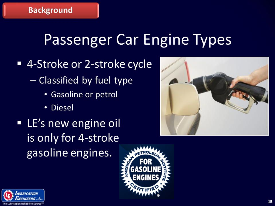 Passenger Car Engine Types