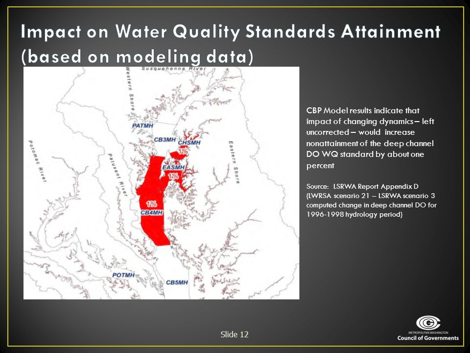 Impact on Water Quality Standards Attainment (based on modeling data)