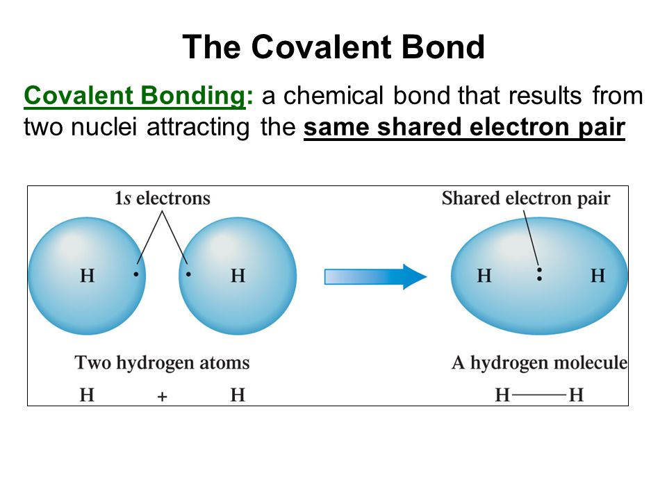 The Covalent Bond Covalent Bonding: a chemical bond that results from two nuclei attracting the same shared electron pair.