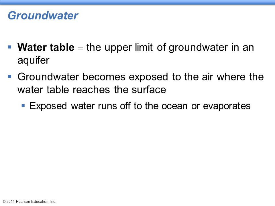 Groundwater Water table = the upper limit of groundwater in an aquifer
