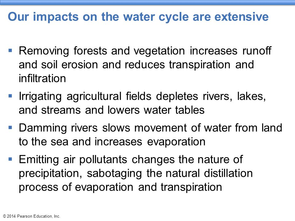 Our impacts on the water cycle are extensive