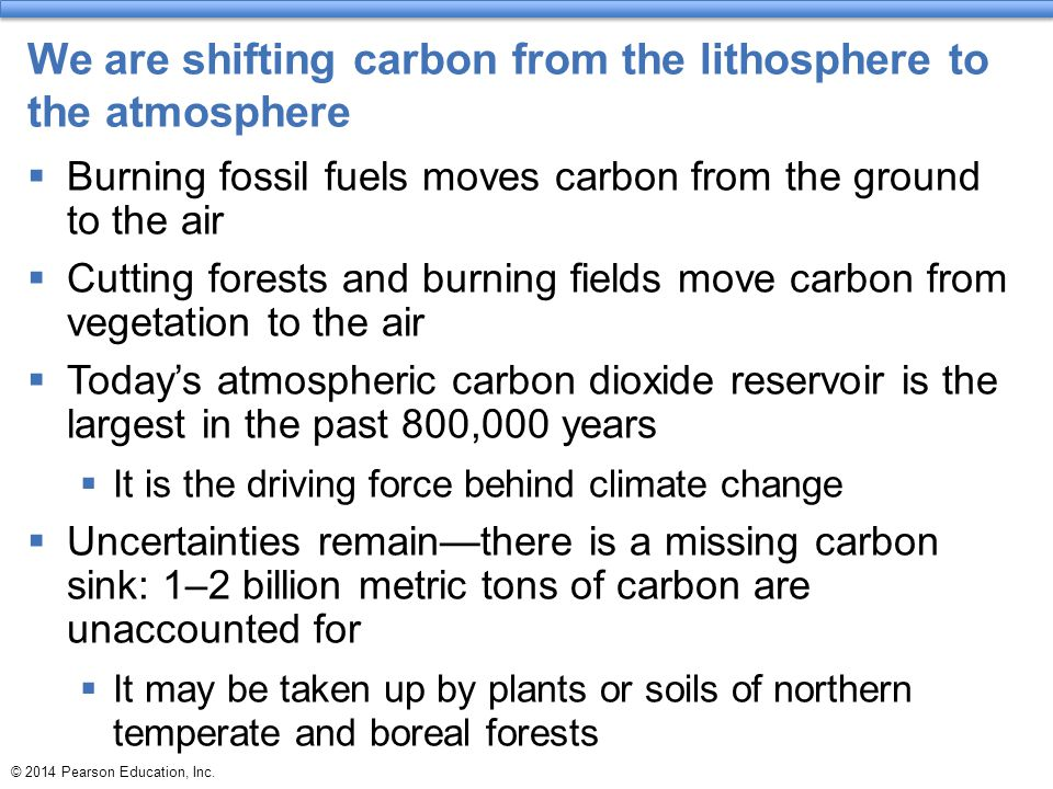 We are shifting carbon from the lithosphere to the atmosphere