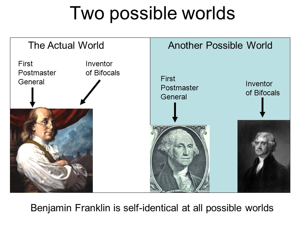 Two possible worlds The Actual World Another Possible World