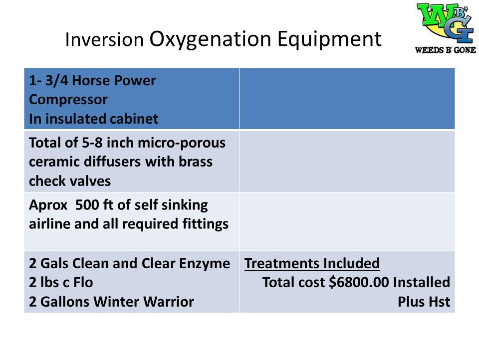 Inversion Oxygenation Equipment