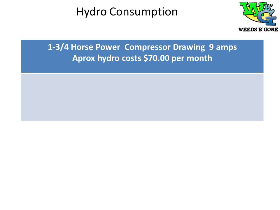 Hydro Consumption 1-3/4 Horse Power Compressor Drawing 9 amps