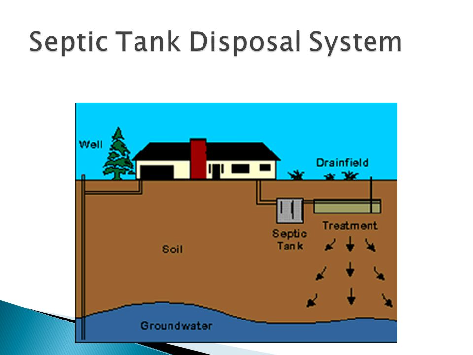 Septic Tank Disposal System