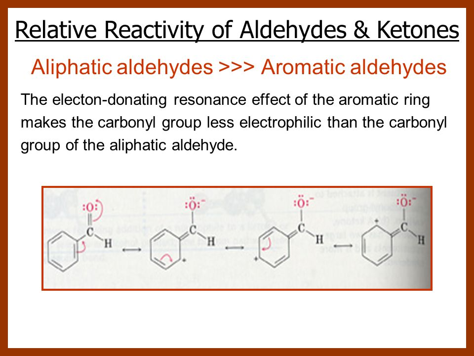 Aliphatic aldehydes >>> Aromatic aldehydes