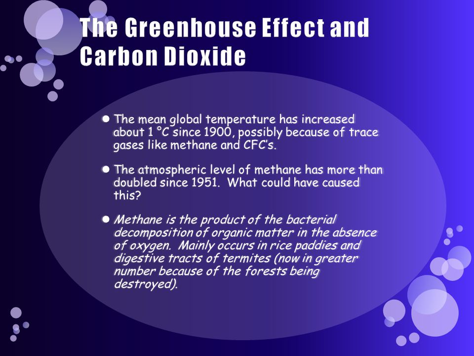 The Greenhouse Effect and Carbon Dioxide