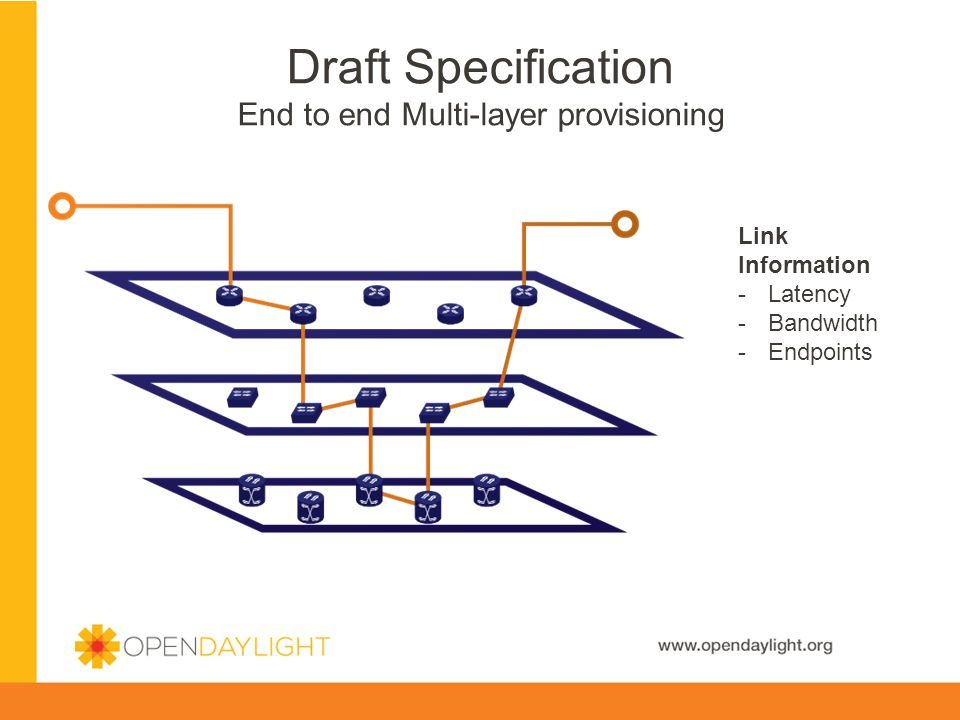Draft Specification End to end Multi-layer provisioning