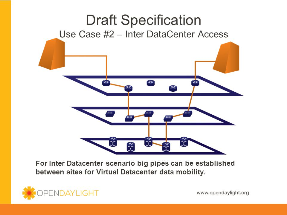 Draft Specification Use Case #2 – Inter DataCenter Access