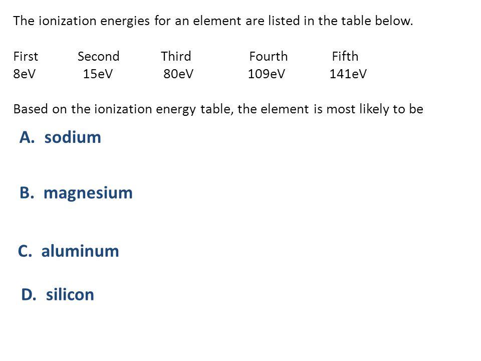 A. sodium B. magnesium C. aluminum D. silicon