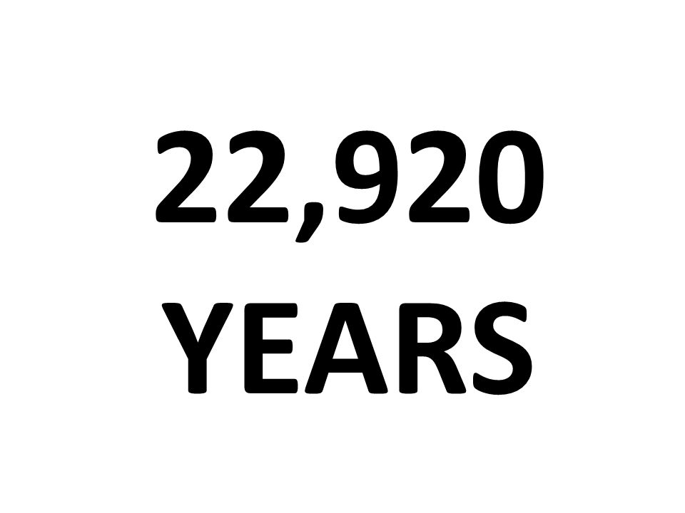 22,920 years
