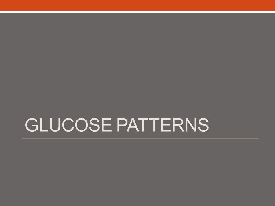Glucose Patterns