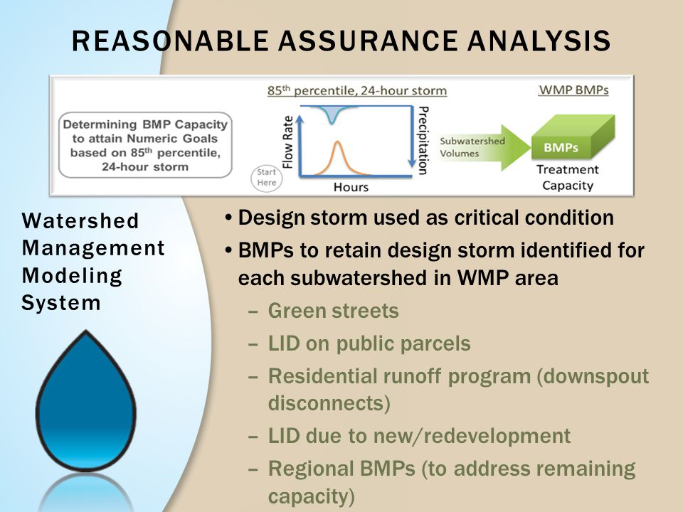 REASONABLE Assurance Analysis