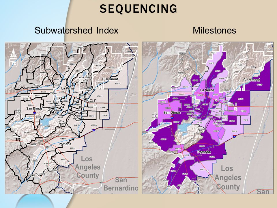 Sequencing Subwatershed Index Milestones