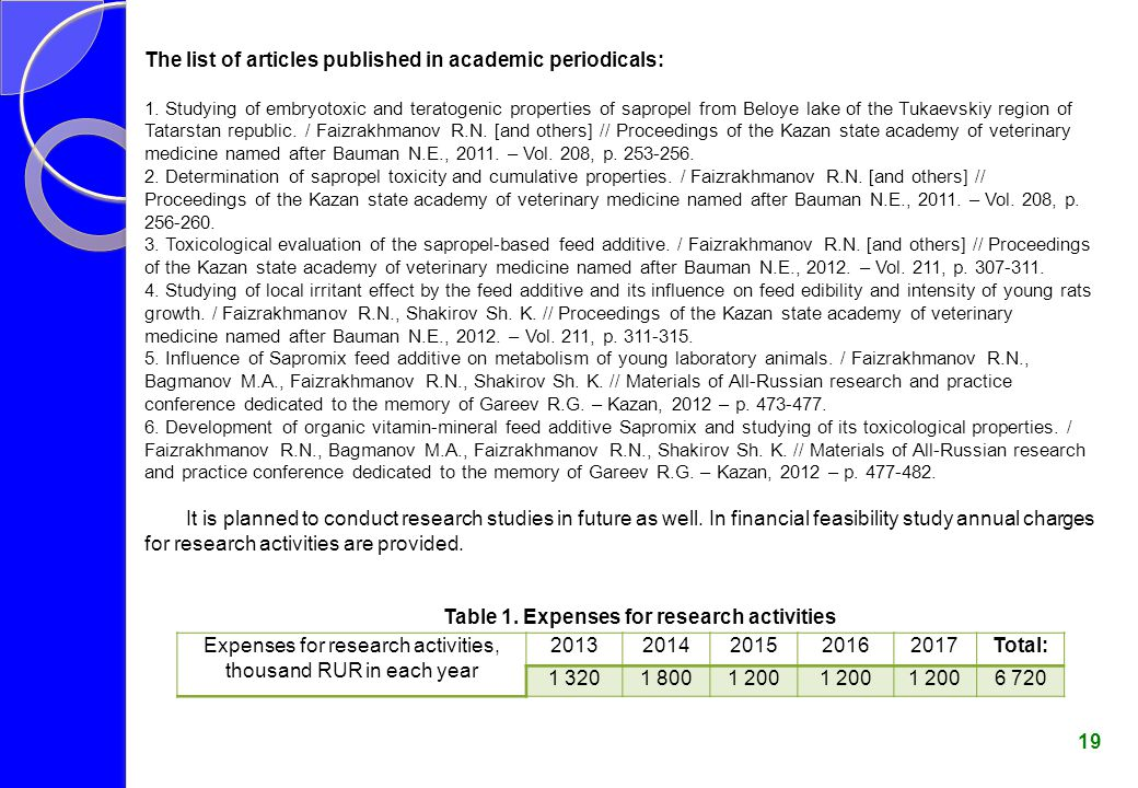 Table 1. Expenses for research activities
