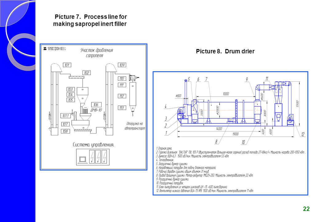 Picture 7. Process line for making sapropel inert filler Picture 8