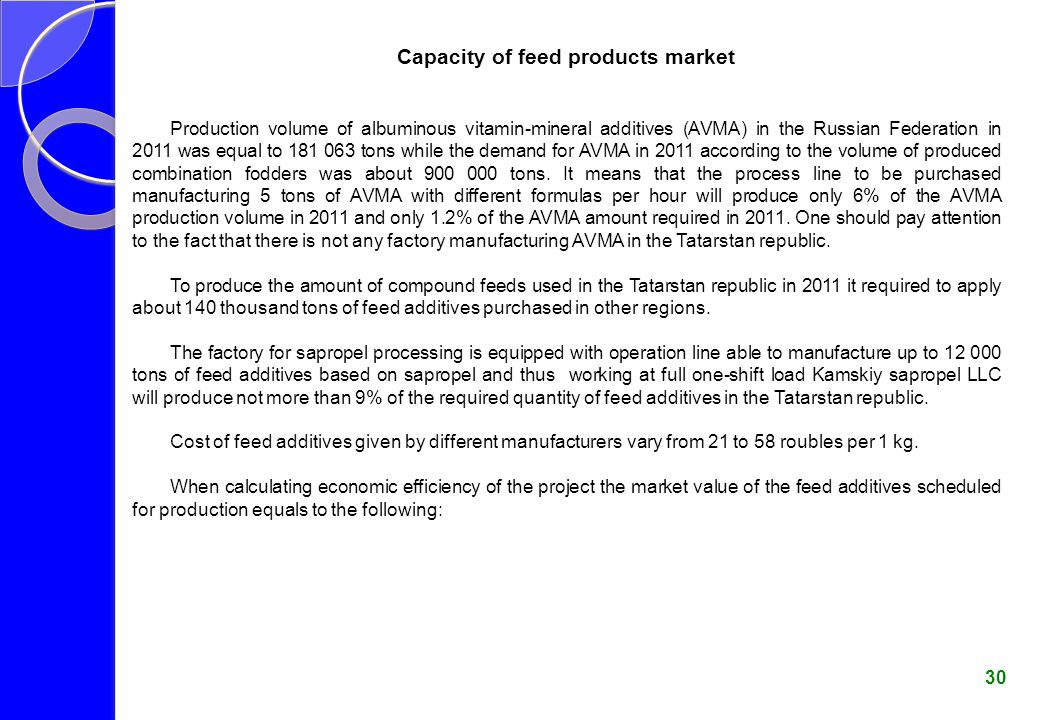 Capacity of feed products market