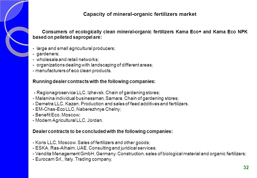 Capacity of mineral-organic fertilizers market