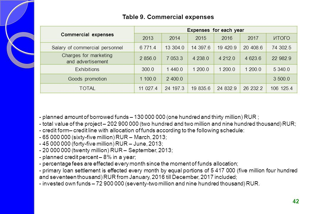 Table 9. Commercial expenses