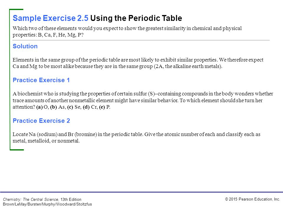 Sample Exercise 2.5 Using the Periodic Table