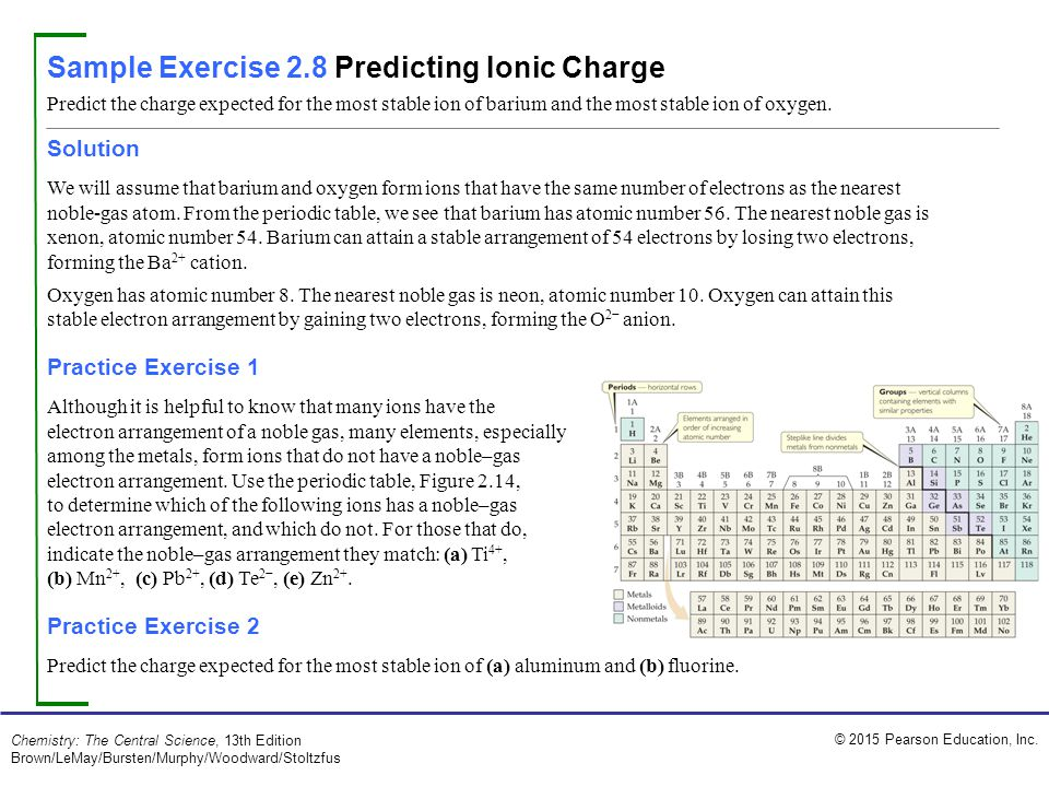 Sample Exercise 2.8 Predicting Ionic Charge