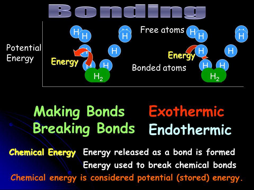 Making Bonds Exothermic Breaking Bonds Endothermic Bonding Free atoms