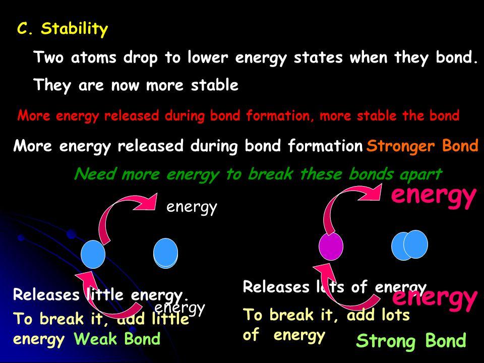energy energy Strong Bond C. Stability