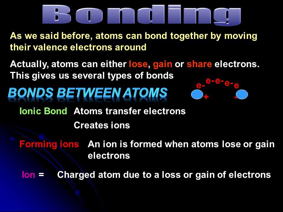Bonding Bonds between Atoms