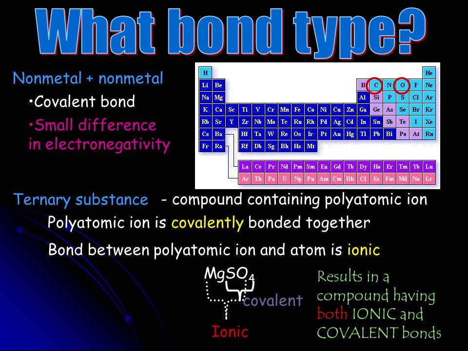 What bond type Nonmetal + nonmetal Covalent bond