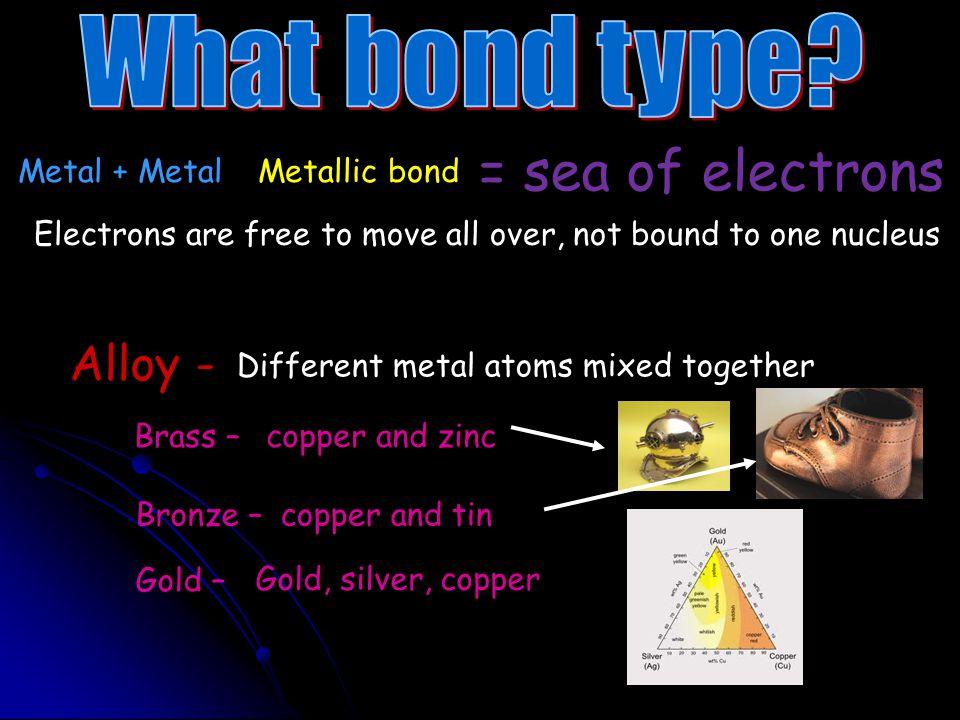 = sea of electrons What bond type Alloy - Metal + Metal Metallic bond