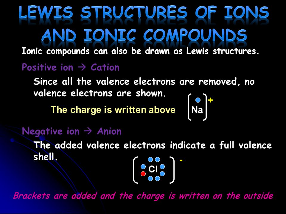 Lewis Structures of Ions